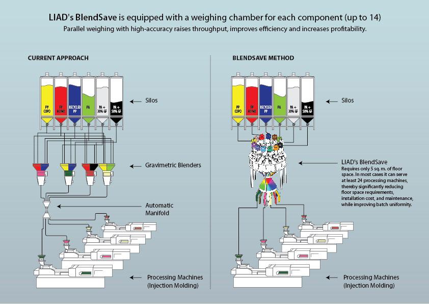 LKC Moulding Solutions